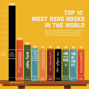 Top10Books_JaredFanning